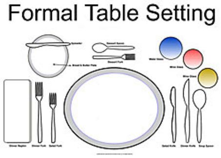 Best 25 Table Setting Diagram Ideas On Pinterest Table