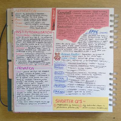 92 best study help images on Pinterest Note taking, School tips - sample cornell note