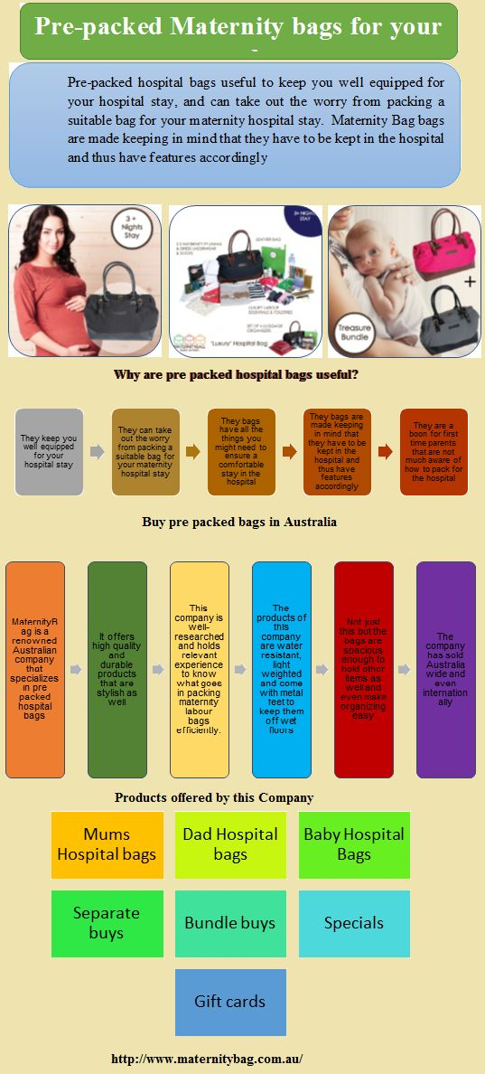MaternityBag is a renowned Australian company that specializes in pre packed hospital bags. It offers high quality and durable products that are stylish as well, The company is well-researched and holds relevant experience to know what goes in packing maternity labour bags efficiently.