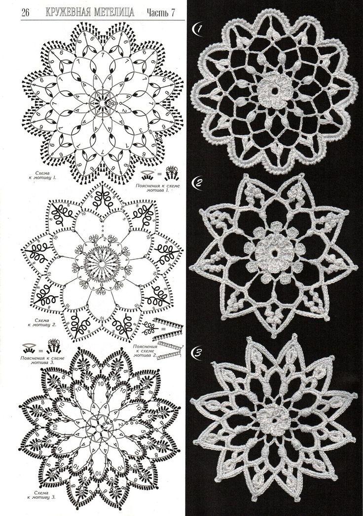 crochelinhasagulhas: Square de crochet