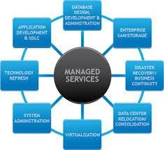 #‎ITManagedservices‬ are being offered by companies that are well-versed with the latest technology. http://fltcase.com/IT-managed-services.php