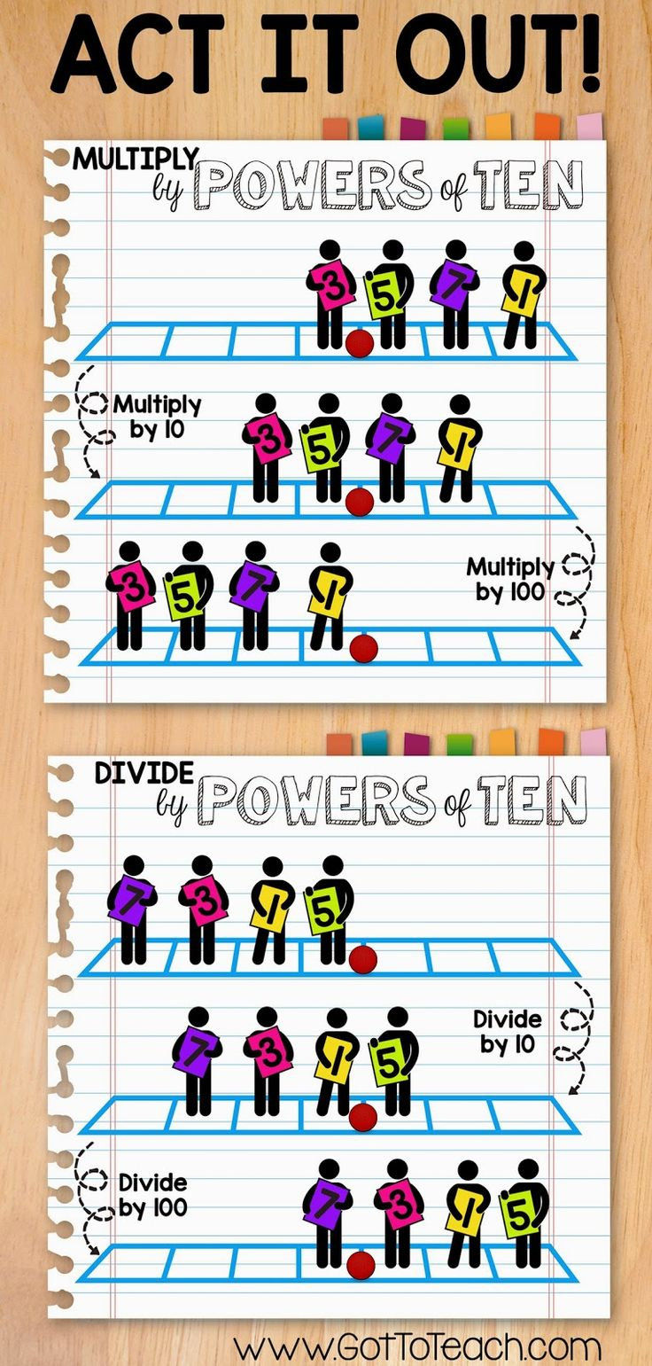 """Students are given a piece of paper with a digit on it and then they stand in the """"place value frame."""" I then call out an operation and a power of ten (""""Multiply by 100"""" or """" Divide by 1,000"""") and the students shift accordingly."""
