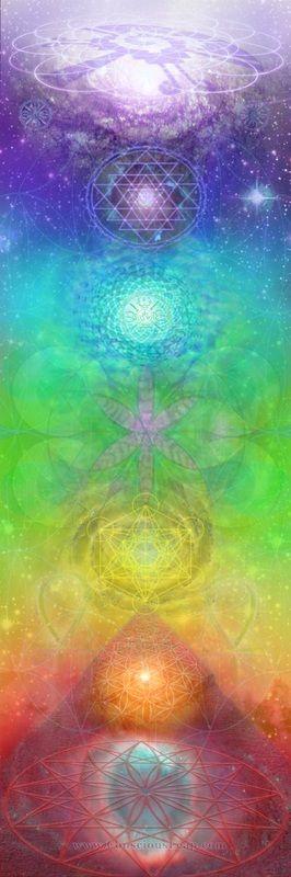 Hunab Ka, The Cosmic Butterfly & Rainbow Chakra - sacred art by Jahsah