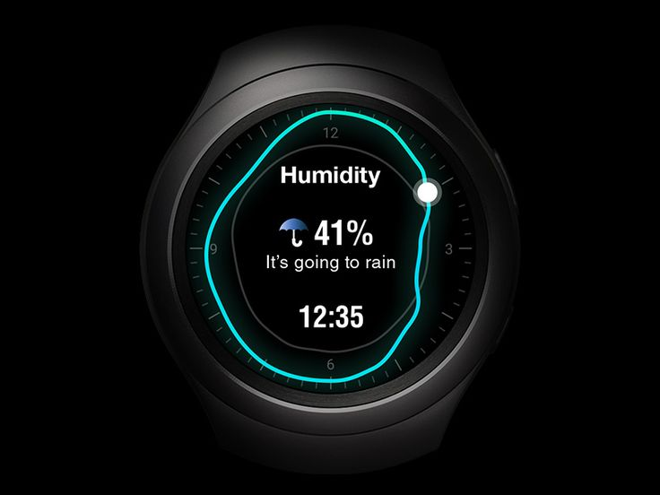 The Weather Channel Watch Face (all screens) by George Kvasnikov