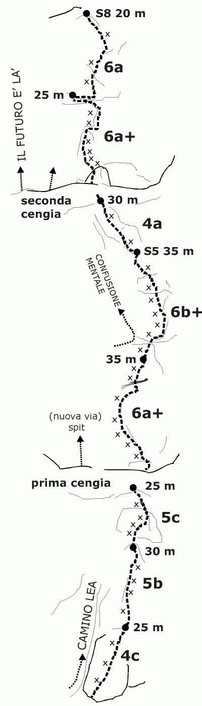 Alpe Gera e Campo Moro, Dottor Panzina