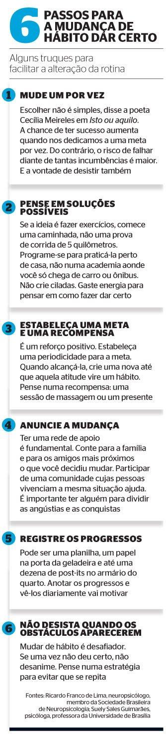 6 passos para  a mudança de  hábito dar certo  (Foto: Fontes: Ricardo Franco de Lima, neuropsicólogo, membro da Sociedade Brasileira  de Neuropsicologia; Suely Sales Guimarães, psicóloga, professora da Universidade de Brasília )