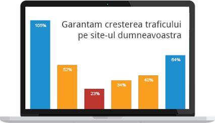 Punem la dispozitia clientilor nostri servicii complete de marketing online si optimizare in motoarele de cautare (SEO). Serviciile noastre sunt orientate catre rezultate, clientii nostri fiind informati constant despre evolutia afacerii lor.  Acceseaza site-ul nostru http://visudamarketing.ro/ si afla mai multe detalii despre felul in care te putem ajuta atunci cand vine vorba de imbunatatirea imaginii tale in mediul online.