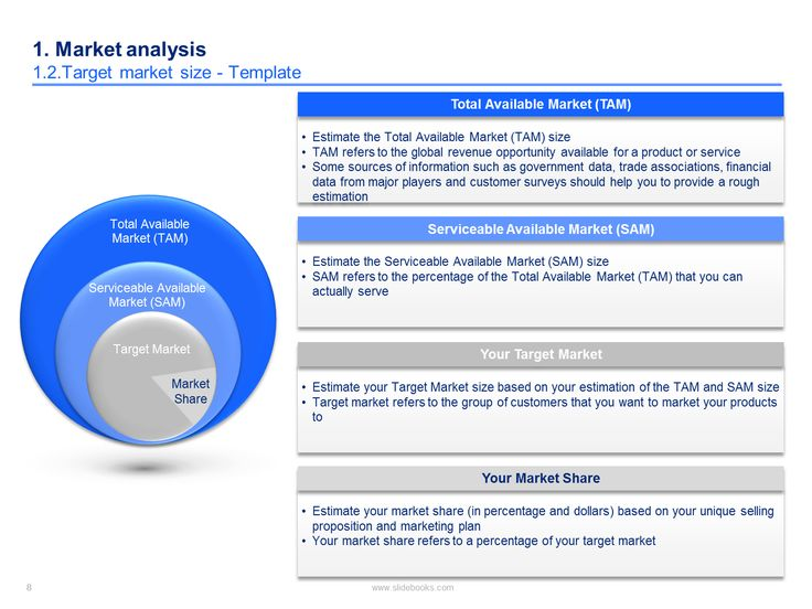 15 best Competitor Analysis Template By ex-McKinsey Consultants - competitor matrix template