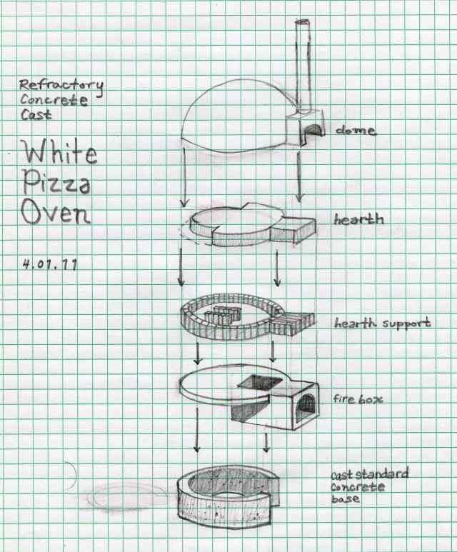 """Refractory Cast Mobile Pizza Truck Oven (""""White Oven"""" Design) - Forno Bravo Forum: The Wood-Fired Oven Community"""