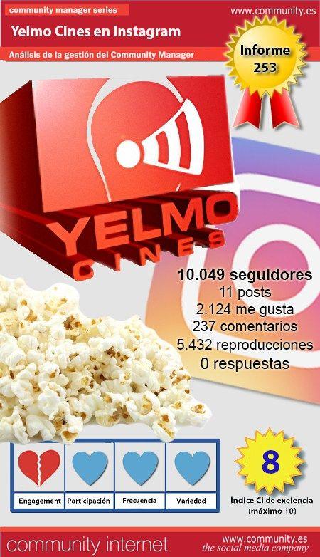 infografia yelmo cines Instagram Community Internet