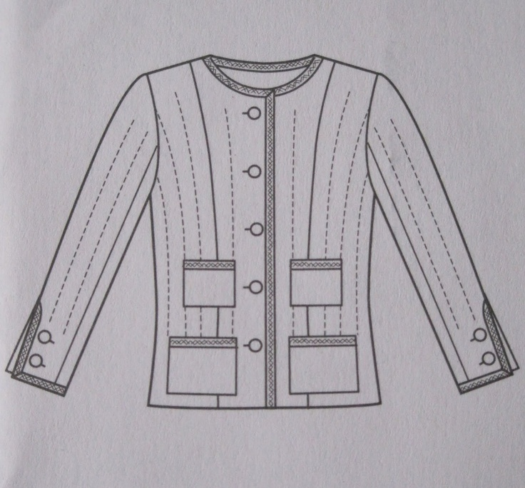 DIY Chanel Jacket: The Resources