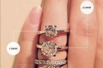 19 Engagement Ring Diagrams That Will Make Your Life Easier 75pt up to 2 carat, colorless, flawless, emerald cut, spread diamond, single stone on white cold, Euro style, split band with possible filigree. Future husband, you're welcome ;-)