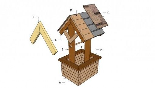 Free Wooden Wishing Well Planter Plans - WoodWorking Projects & Plans