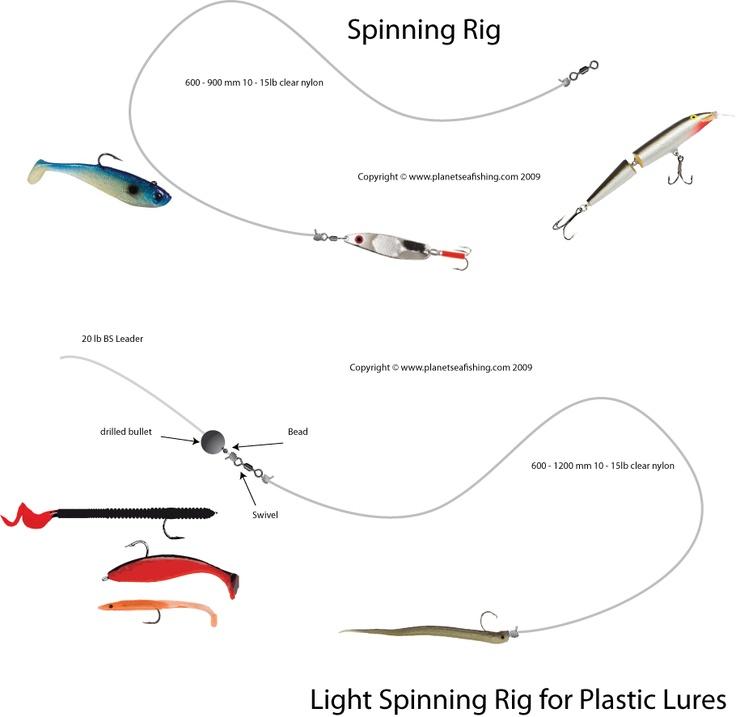20 best shore fishing rigs images on pinterest fishing for Shore fishing rigs