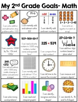 This skill goal sheet is a two page resource that is a fun and very visual way for the kids to see what second grade skills they have mastered. There is one sheet for ELA and one sheet for math.  When a skill has been mastered, the child can put a sticker in the box.