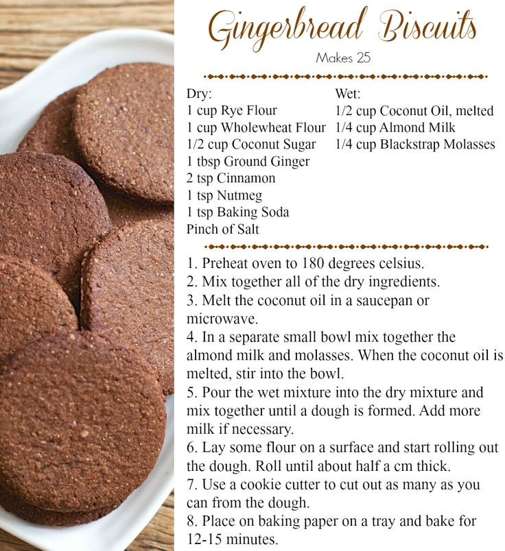 Gingerbread Biscuits by Niomi Smart
