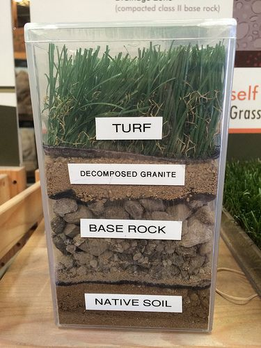 layers below artificial turf