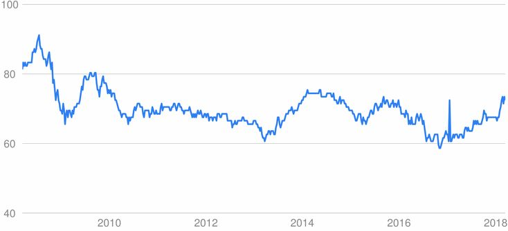 Exchange Rate Pound To Philippine Peso