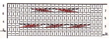 on the diagram the weaving direction is indicated in red