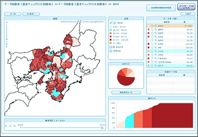 The Doctoral Institute for Evidence Based Policy works with many universities to help them visualize data. The team includes a number of GIS experts who help clients by taking large amounts of data and presenting them in maps and reports. One of the Institute's clients is Nihon Fukushi University. http://www.instantatlas.com/doctoral-institute-ebp.xhtml