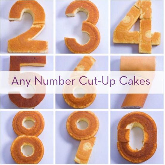 Zahlen kuchen