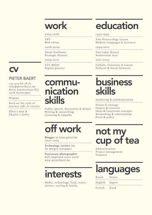 keywords for cv - thelongwayup.info