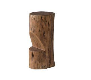 styleitchic.blogspot.com:  wooden stool :34Χ32Χ75CM  http://mikk.ro/kS3