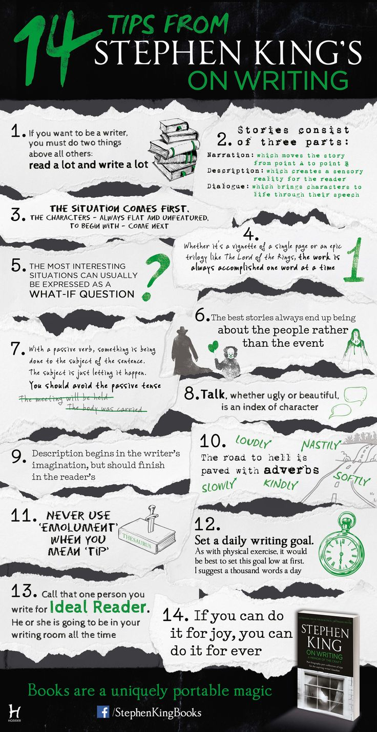 Stephen King On Writing Infographic || I actually have his book on how to write I just need to get around to reading it