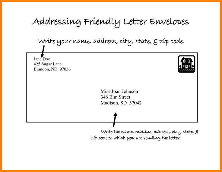 Format Envelope Letter Address For Resignation Cover Templates
