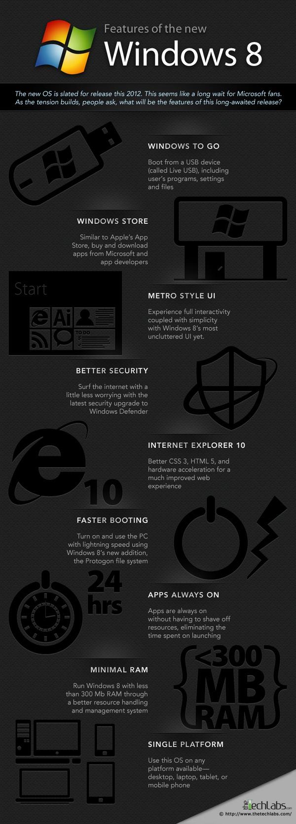 Poster design software windows 8 - Windows 8 Infographic Brandless Blog