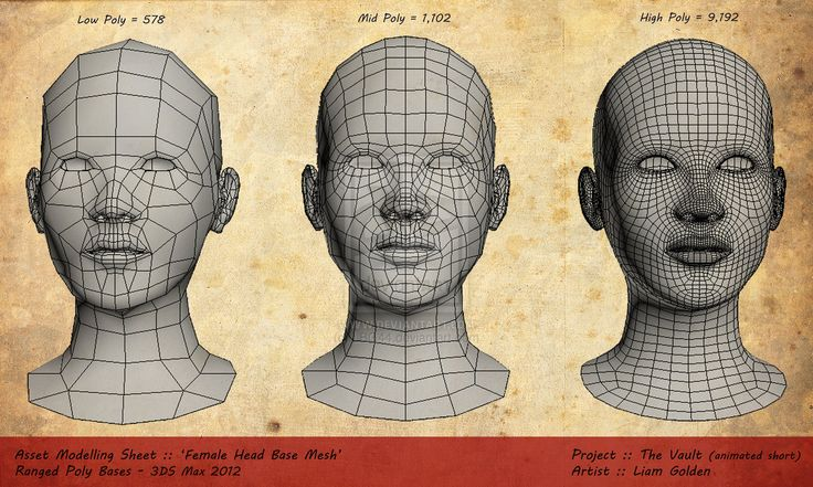 'Female Head Bases' Low, Mid n High Poly by LBG44.deviantart.com on @deviantART