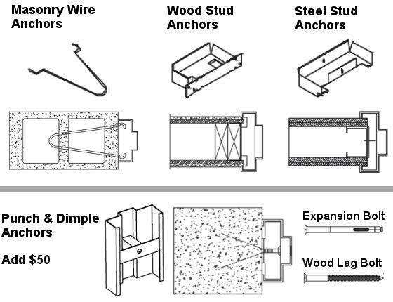 Commercial Exterior Steel Door Sizes Steel Doors Fire Rated Doors