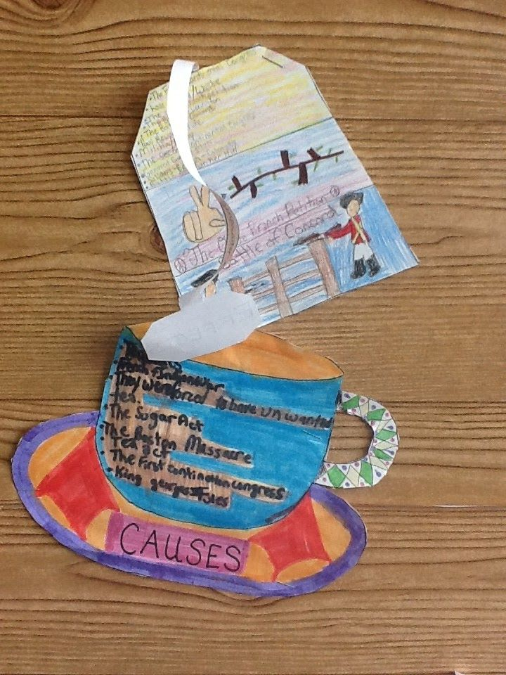 195 best social studies projects and lessons images on pinterest