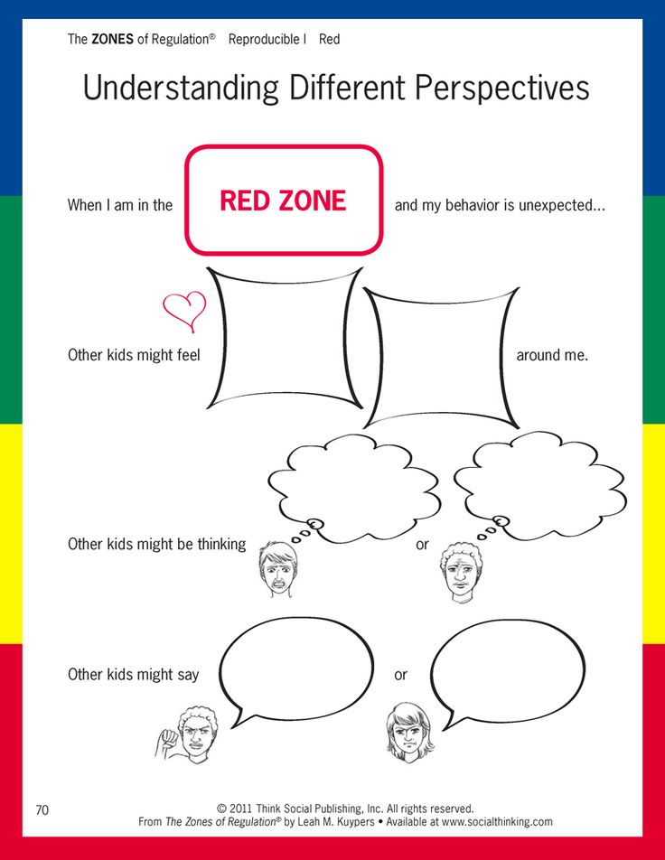 """The Zones of Regulation is a curriculum geared toward helping students gain skills in consciously regulating their actions, which in turn leads to increased control and problem solving abilities. Using a cognitive behavior approach, the curriculum's learning activities are designed to help students recognize when they are in different states called """"zones,"""" with each of four zones represented by a different color. Every Zone is Okay!"""