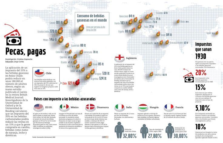 Tributo al azúcar. Revista Capital. Chile. www.graficainteractiva.com