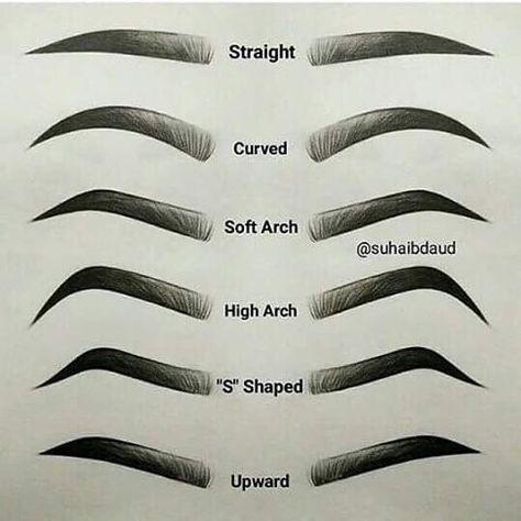 """Gefällt 1,584 Mal, 155 Kommentare - Fay • cat lovers • MIUM17 (@falyndasharon.4) auf Instagram: """"which one is yours? mine soft arch #kudou #eyebrows #eyebrowtutorial"""""""