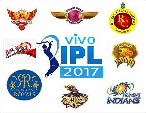 IPL 2017 Teams Players: Name of All IPL 10 2017 Players List