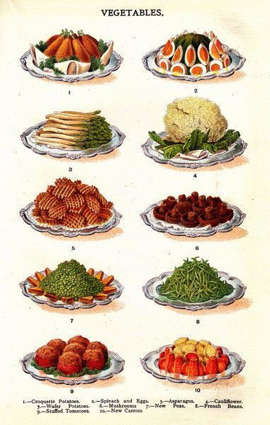 158 Best Victorian Cooking Images On Pinterest Cooking
