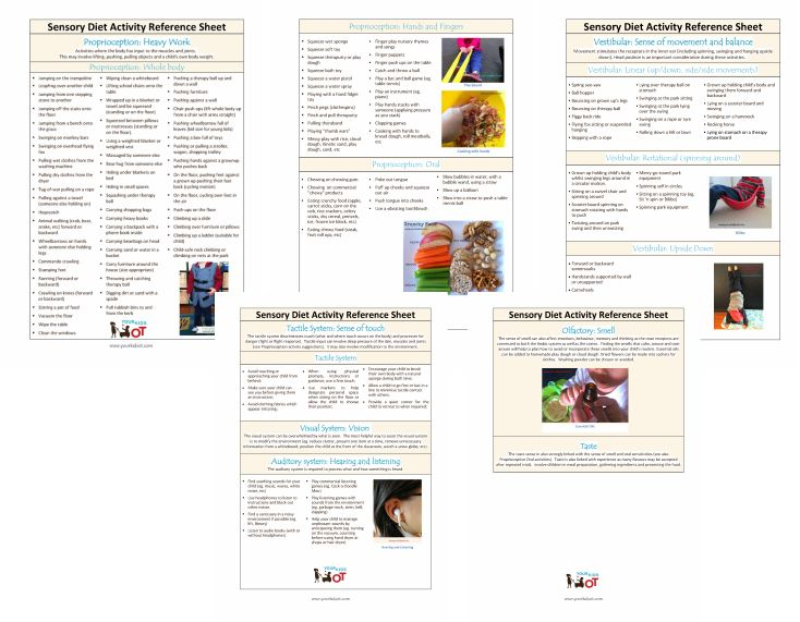 Sensory Diet Activity Reference Sheet available from Your Kids OT Shop.  Over 100 Sensory Activities.