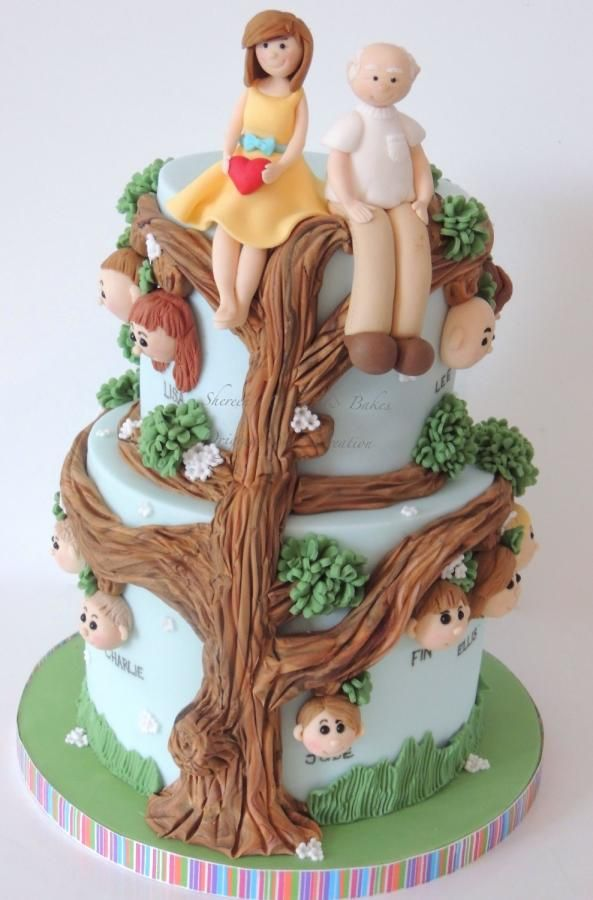 Family Tree Anniversary Cake - Cake by Shereen