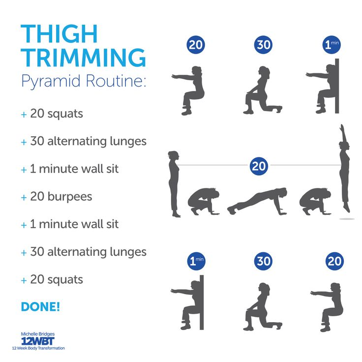 Want lovely legs? Try my fave thigh-trimming pyramid routine. Xx