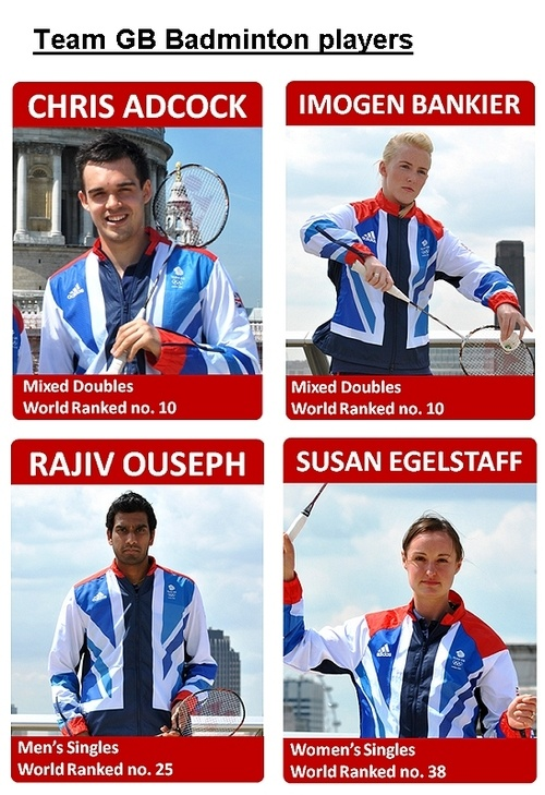 team GB Badminton