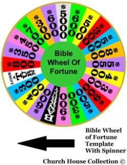Bible Wheel Of Fortune Template--could make a great review game.