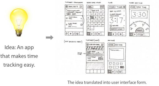 16 best Rapid Prototyping Examples images on Pinterest