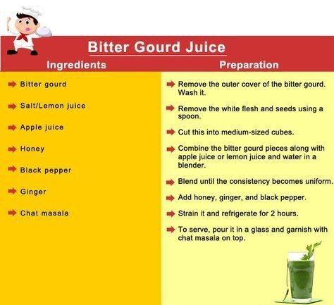 Consuming bitter gourd juice early in the morning helps to boost the immune system and helps to fight against many infections -Bitter Gourd Juice Recipe #EatClean #FitFood #Recipes #CleanEating #Detox #Health #Fitness #Nutrition #DIY #Hack