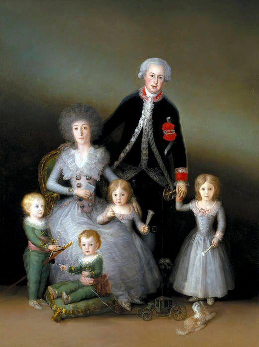 La familia del Duque de Osuna porción Francisco de Goya