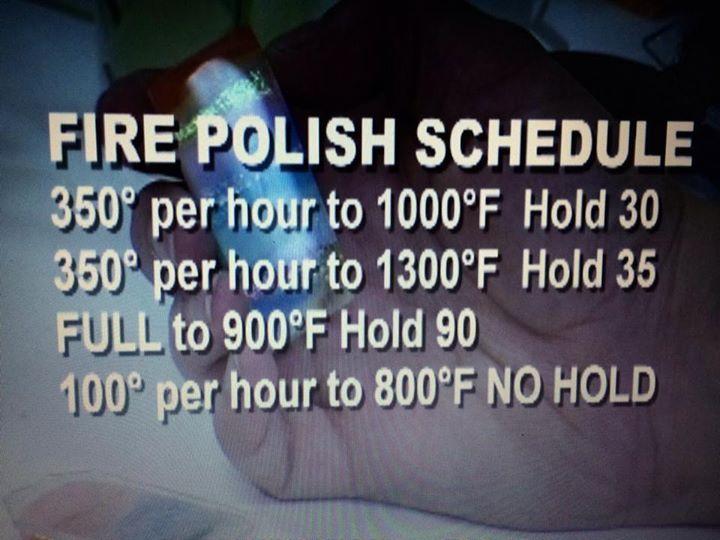 Tanya Veit's basic fire polish schedule