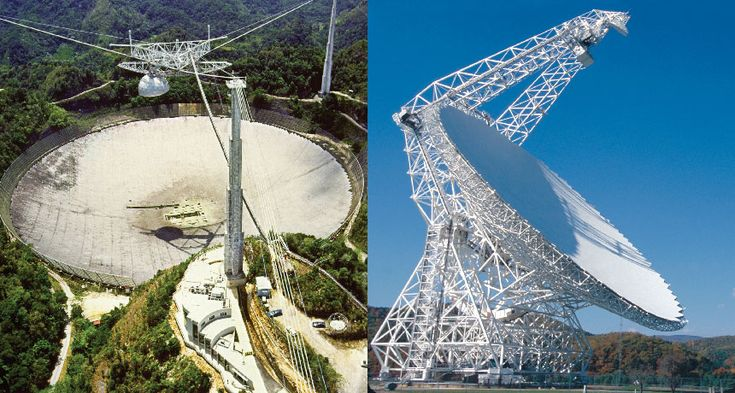 COME AGAIN  A young neutron star might be behind a repeating source of cosmic radio waves detected at the Arecibo Observatory (left) and the Green Bank Telescope (right). ~~ NOAA/Wikimedia Commons; NRAO/AUI/NSF