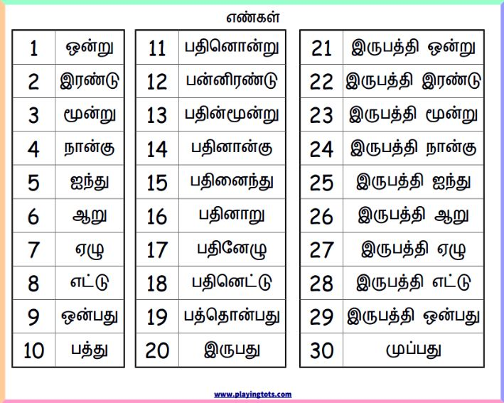 Comfortable 17 Best Tamil Worksheets Images On Pinterest Activities