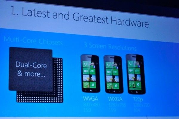 Windows Phone 8 to support multi-core CPUs, HD resolutions, SD cards and NFC
